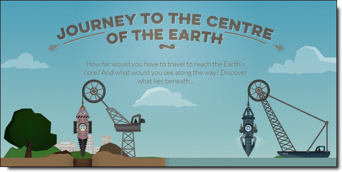 journey-to-the-centre-of-earth